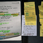 Productivity: This is not a Kanban